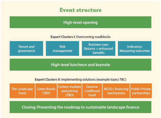event_structure_680