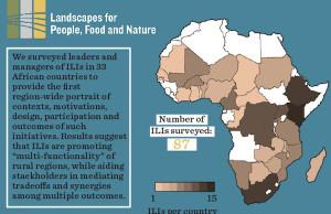 An-Illustrated-Look-at-ILIs-in-Africa-LPFN-Final-WithSource_jpg Kopie